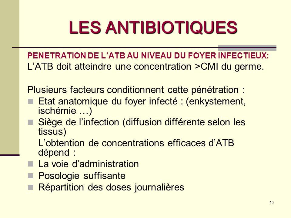 LES ANTIBIOTIQUES PENETRATION DE L'ATB AU NIVEAU DU FOYER INFECTIEUX: L'ATB doit atteindre une concentration >CMI du germe.