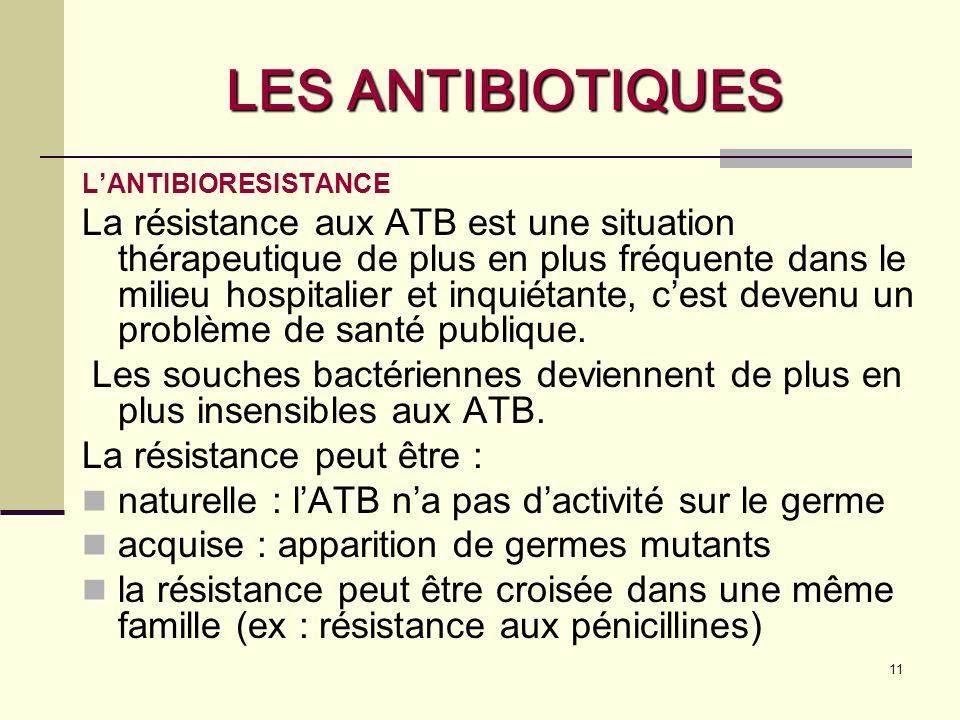 LES ANTIBIOTIQUES L'ANTIBIORESISTANCE.