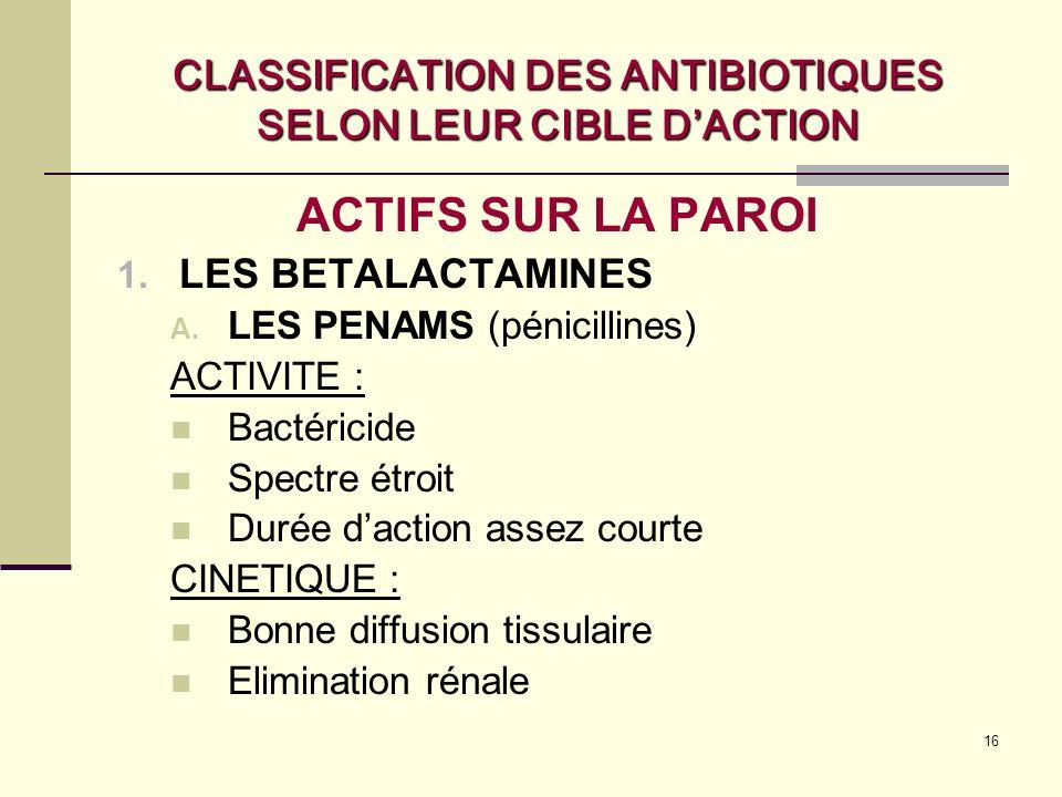CLASSIFICATION DES ANTIBIOTIQUES SELON LEUR CIBLE D'ACTION