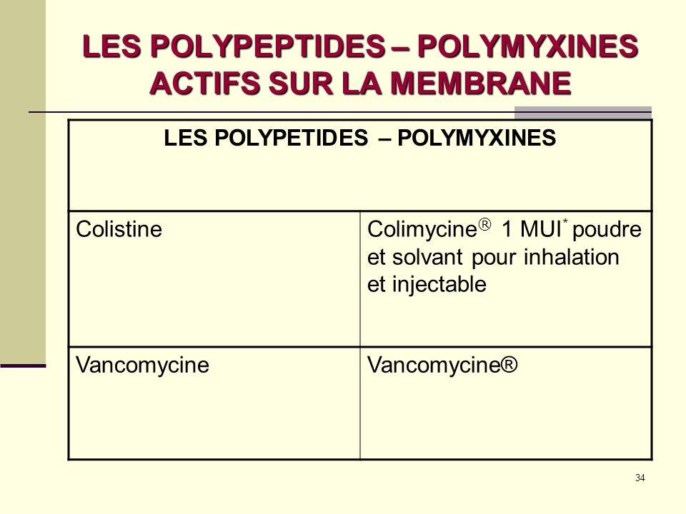 LES POLYPEPTIDES – POLYMYXINES ACTIFS SUR LA MEMBRANE