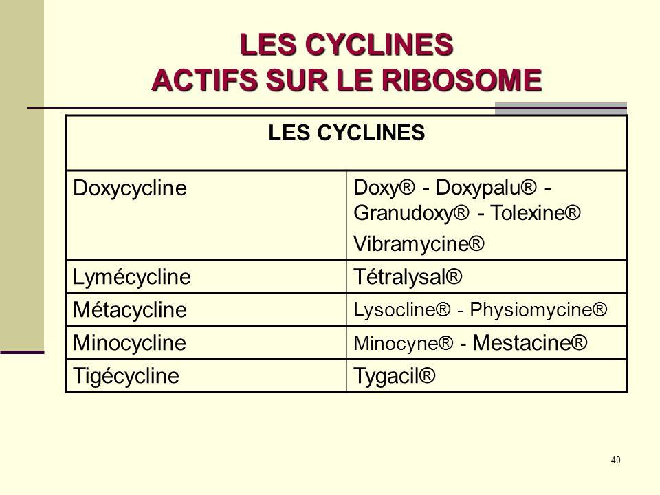 LES CYCLINES ACTIFS SUR LE RIBOSOME