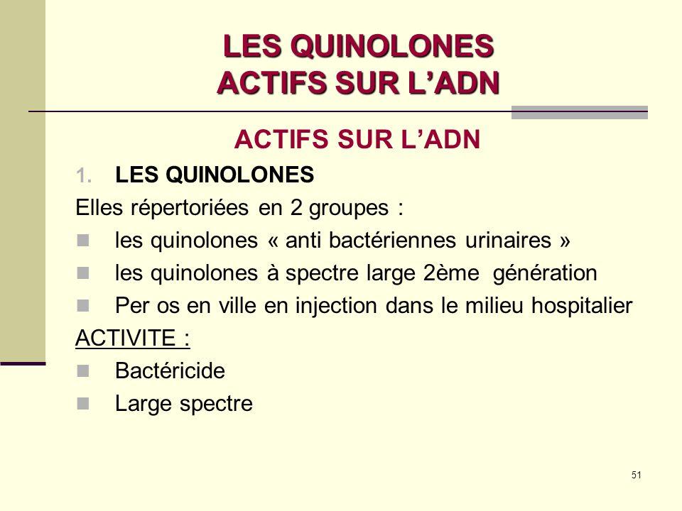 LES QUINOLONES ACTIFS SUR L'ADN