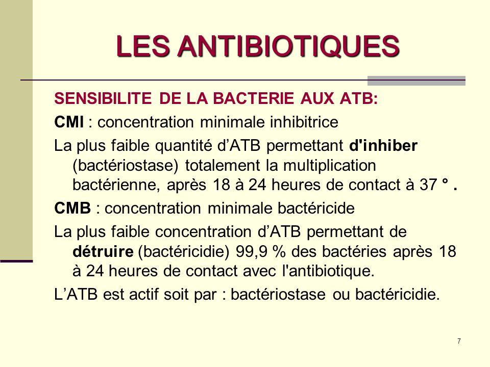 LES ANTIBIOTIQUES SENSIBILITE DE LA BACTERIE AUX ATB: