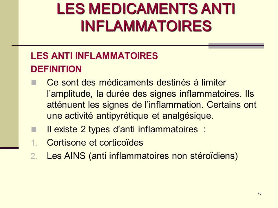 LES MEDICAMENTS ANTI INFLAMMATOIRES