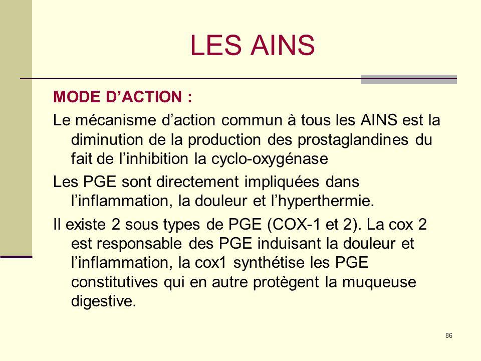 LES AINS MODE D'ACTION :