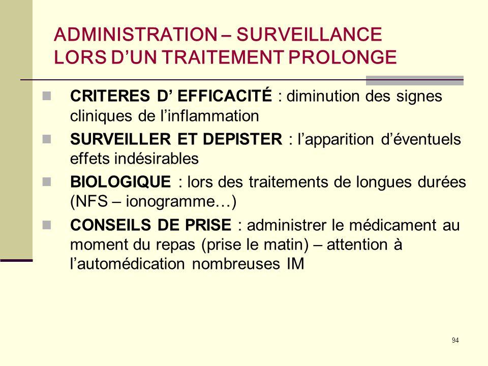 ADMINISTRATION – SURVEILLANCE LORS D'UN TRAITEMENT PROLONGE