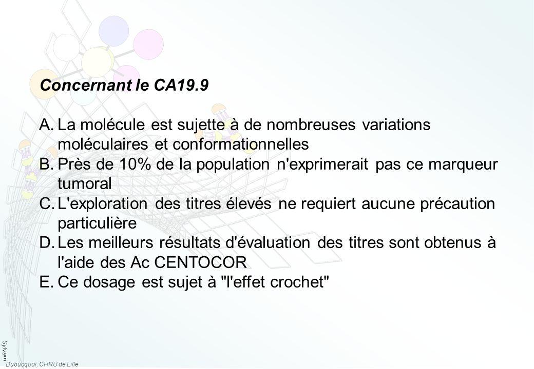 Concernant le CA19.9 La molécule est sujette à de nombreuses variations moléculaires et conformationnelles.