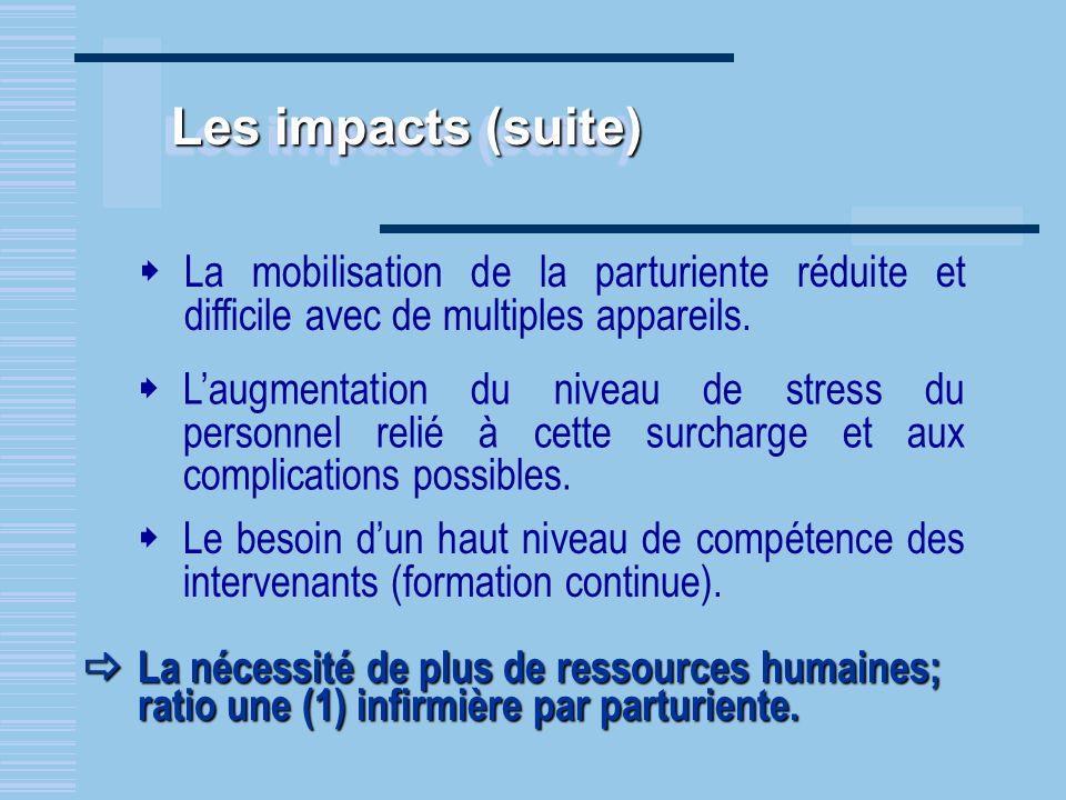 Les impacts (suite) La mobilisation de la parturiente réduite et difficile avec de multiples appareils.