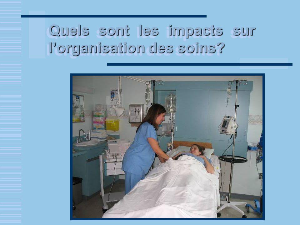 Quels sont les impacts sur l'organisation des soins