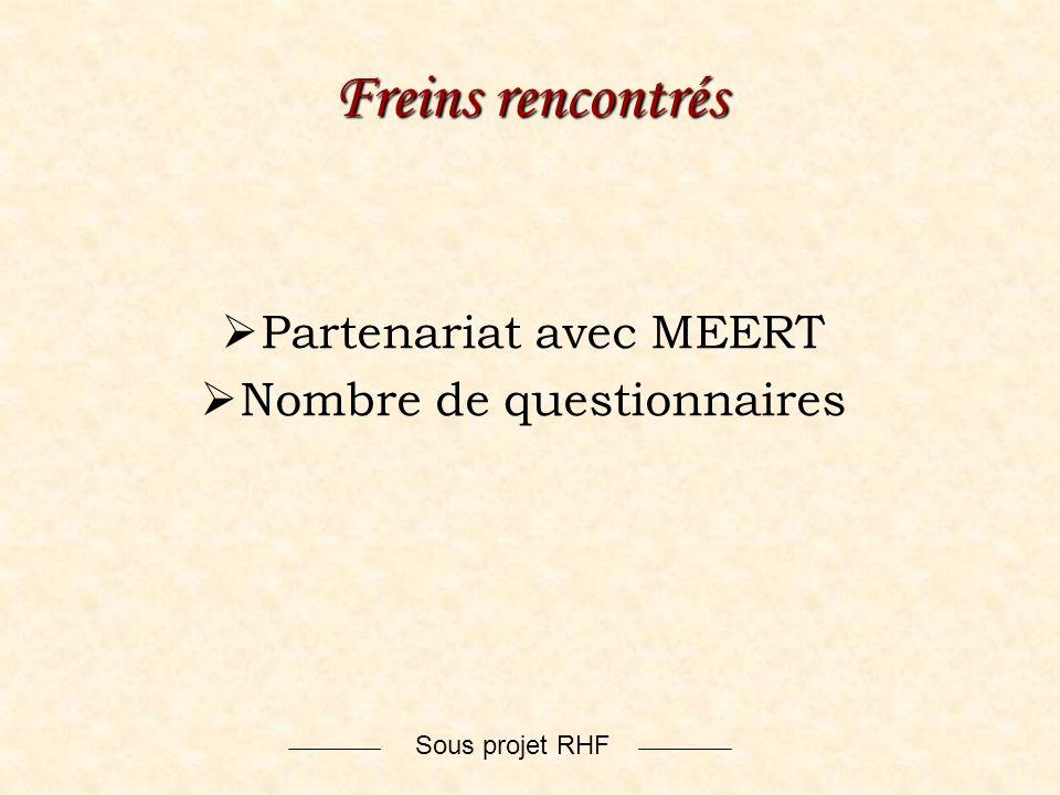 Freins rencontrés Partenariat avec MEERT Nombre de questionnaires