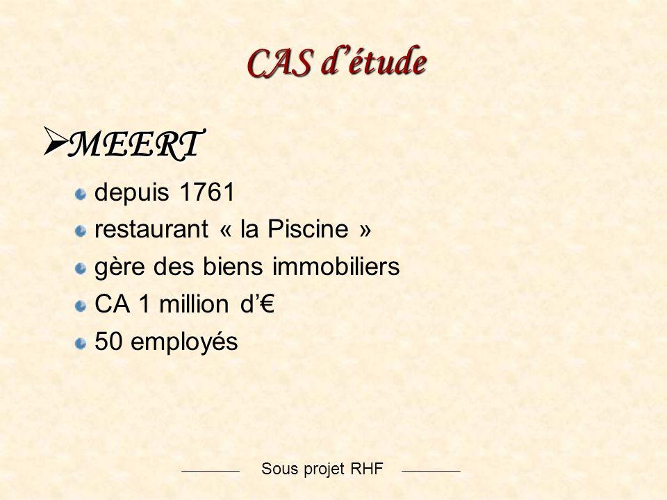 CAS d'étude MEERT depuis 1761 restaurant « la Piscine »