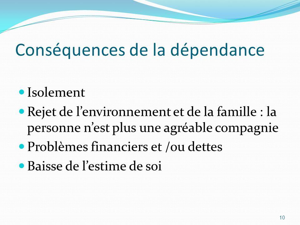 Conséquences de la dépendance