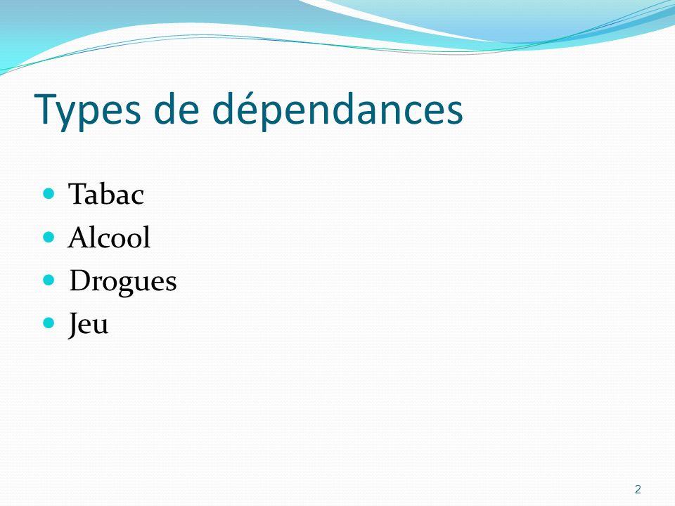 Types de dépendances Tabac Alcool Drogues Jeu