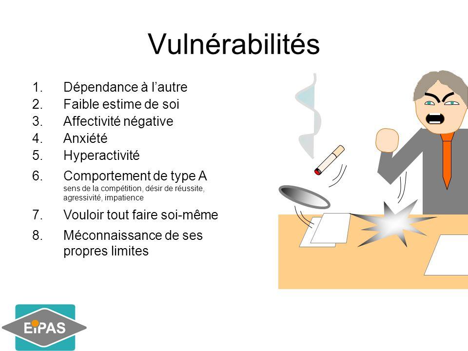 Vulnérabilités Dépendance à l'autre Faible estime de soi