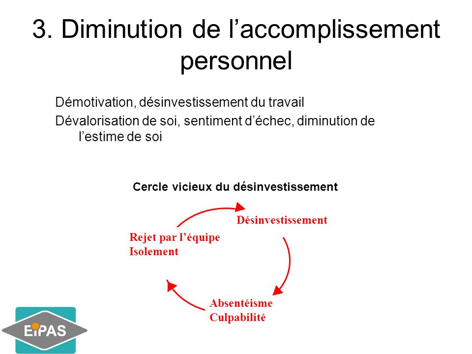 3. Diminution de l'accomplissement personnel