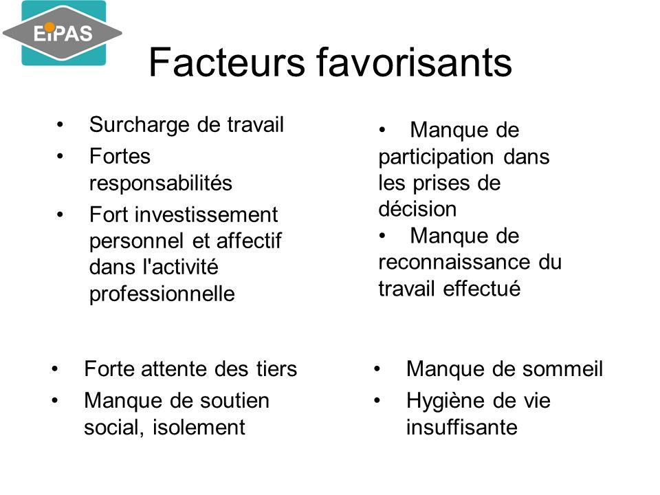 Facteurs favorisants Surcharge de travail Fortes responsabilités