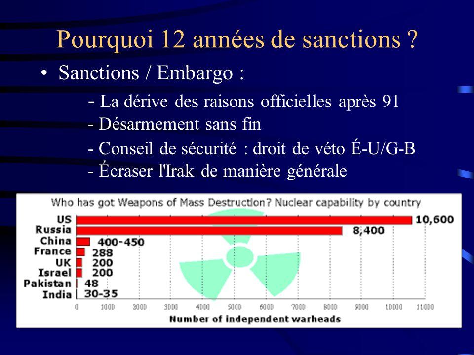 Pourquoi 12 années de sanctions