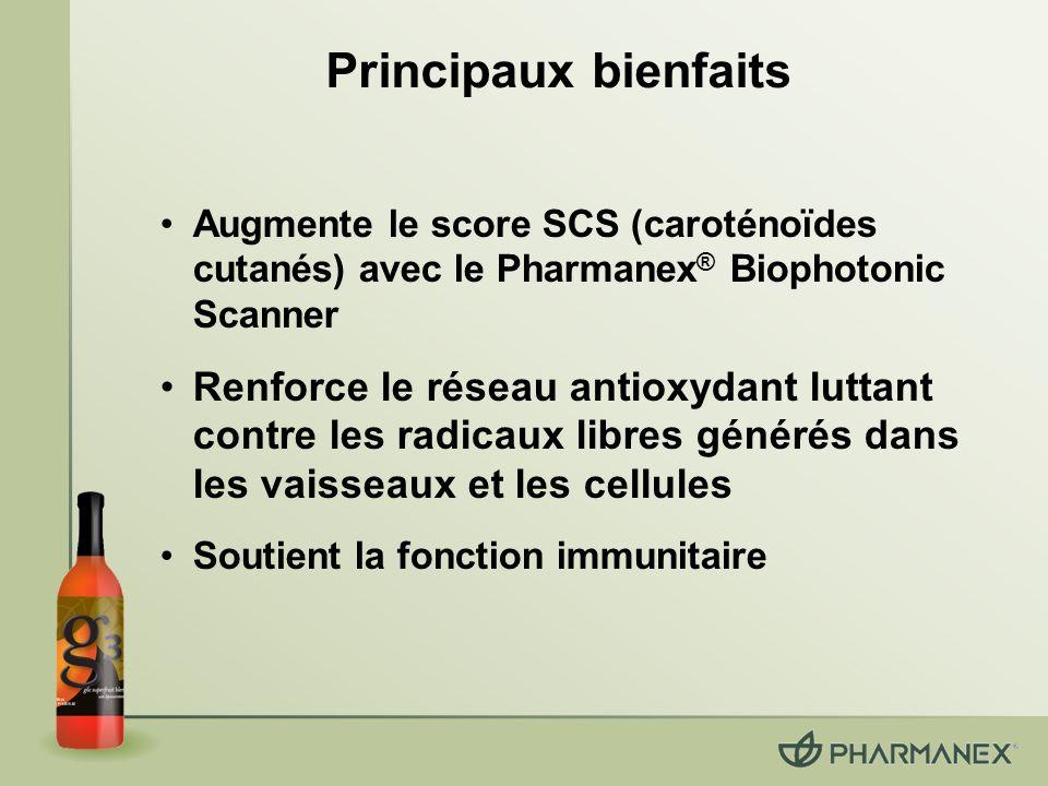 Principaux bienfaits Augmente le score SCS (caroténoïdes cutanés) avec le Pharmanex® Biophotonic Scanner.