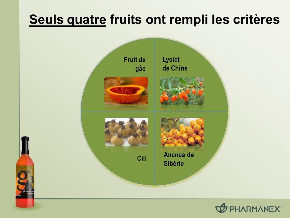 Seuls quatre fruits ont rempli les critères