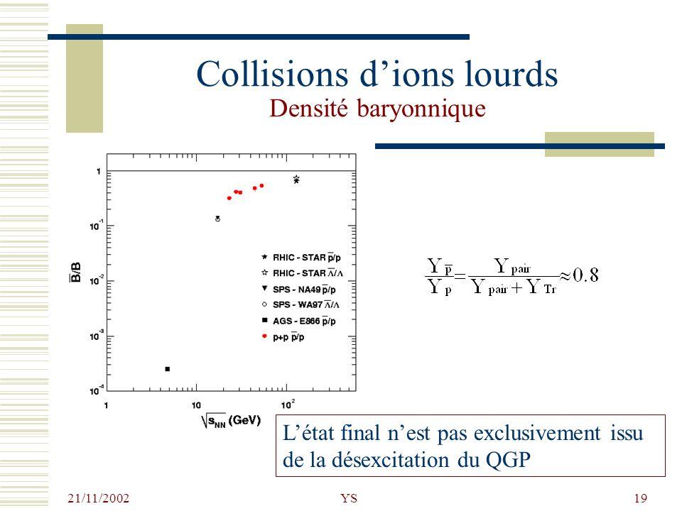 Collisions d'ions lourds Densité baryonnique