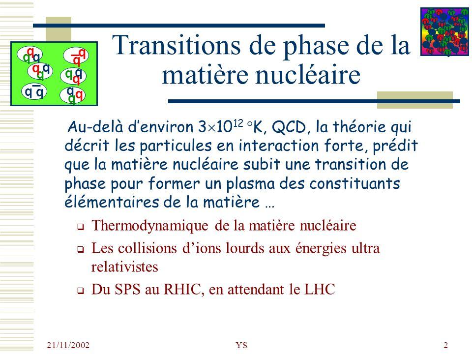 Transitions de phase de la matière nucléaire