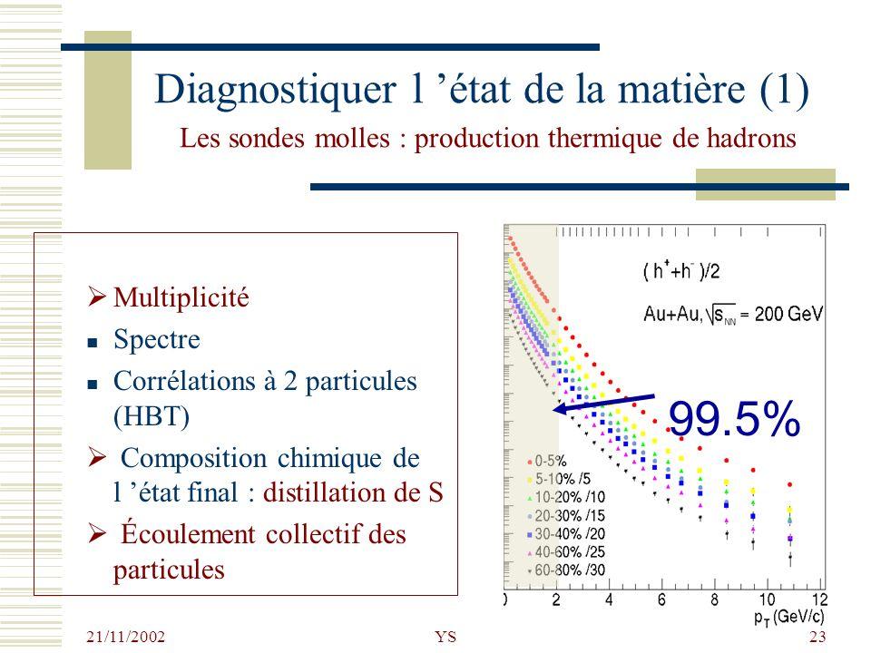 Diagnostiquer l 'état de la matière (1) Les sondes molles : production thermique de hadrons