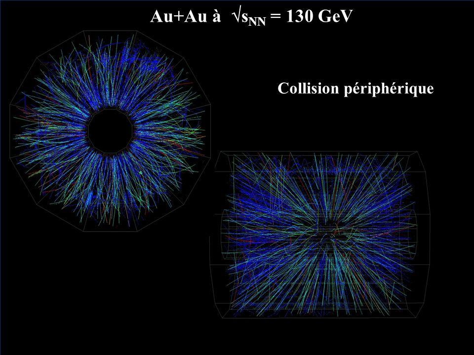 Au+Au à sNN = 130 GeV Collision périphérique 21/11/2002 YS