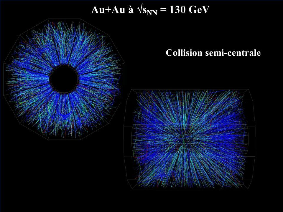 Au+Au à sNN = 130 GeV Collision semi-centrale 21/11/2002 YS