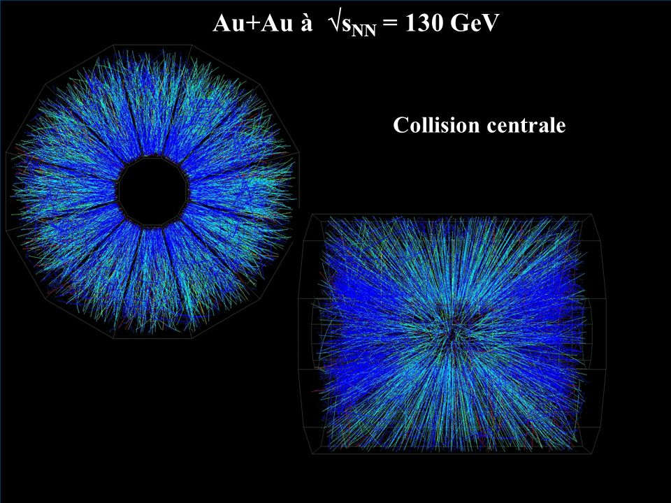 Au+Au à sNN = 130 GeV Collision centrale 21/11/2002 YS