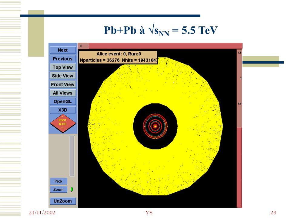 Pb+Pb à sNN = 5.5 TeV 21/11/2002 YS