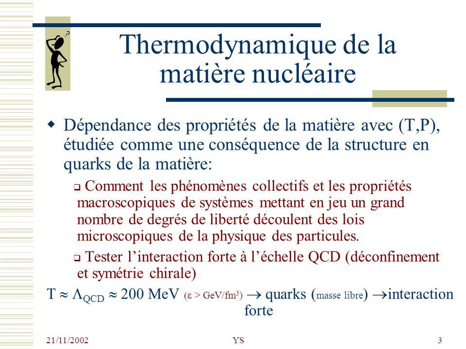 Thermodynamique de la matière nucléaire