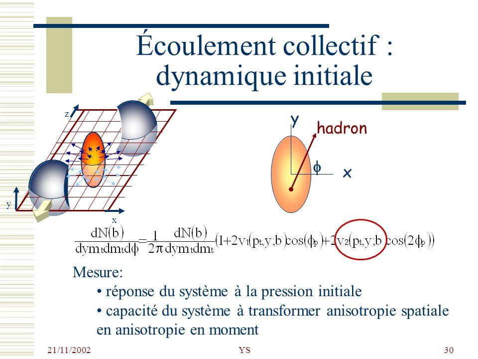 Écoulement collectif : dynamique initiale