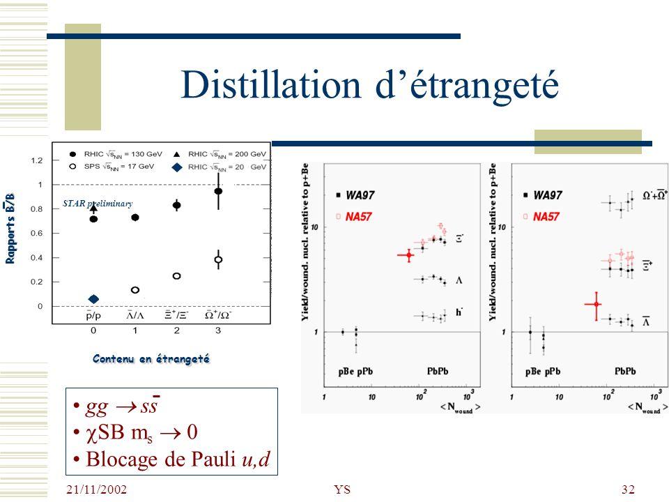 Distillation d'étrangeté