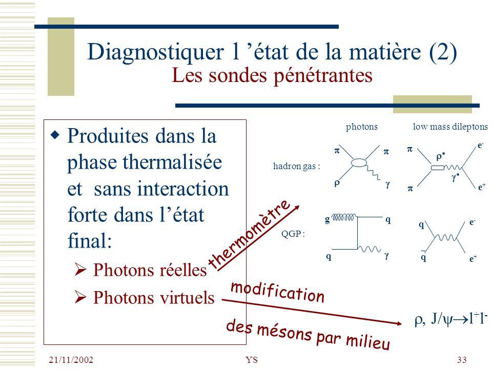 Diagnostiquer l 'état de la matière (2) Les sondes pénétrantes