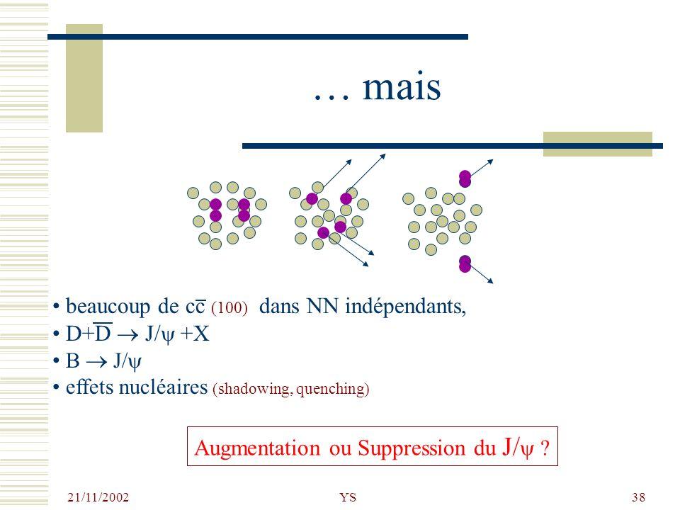 … mais beaucoup de cc (100) dans NN indépendants, D+D  J/ +X B  J/
