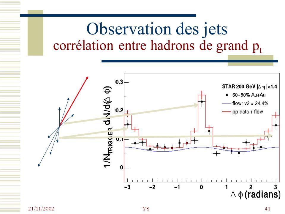 Observation des jets corrélation entre hadrons de grand pt