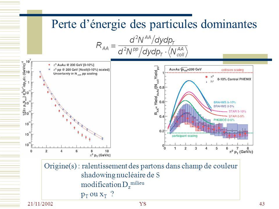 Perte d'énergie des particules dominantes