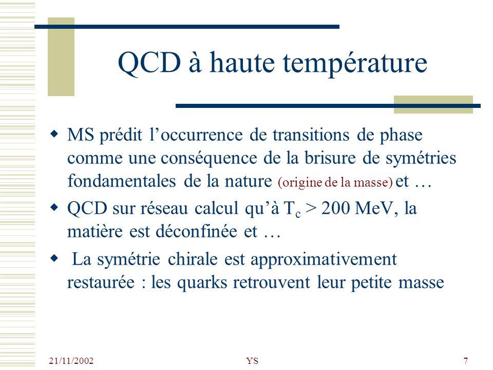 QCD à haute température