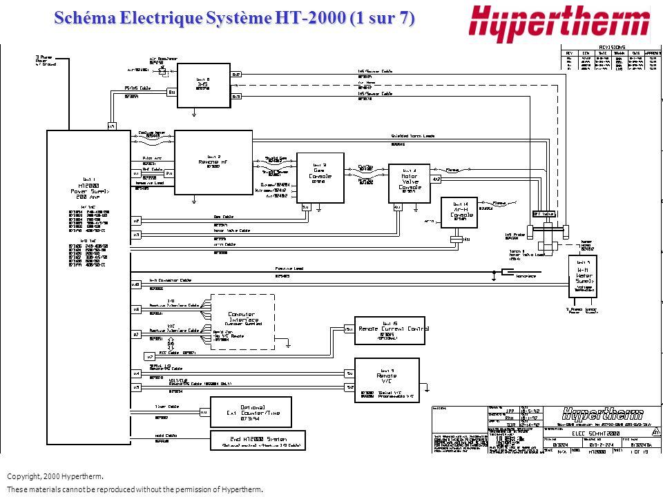 Schéma Electrique Système HT-2000 (1 sur 7)