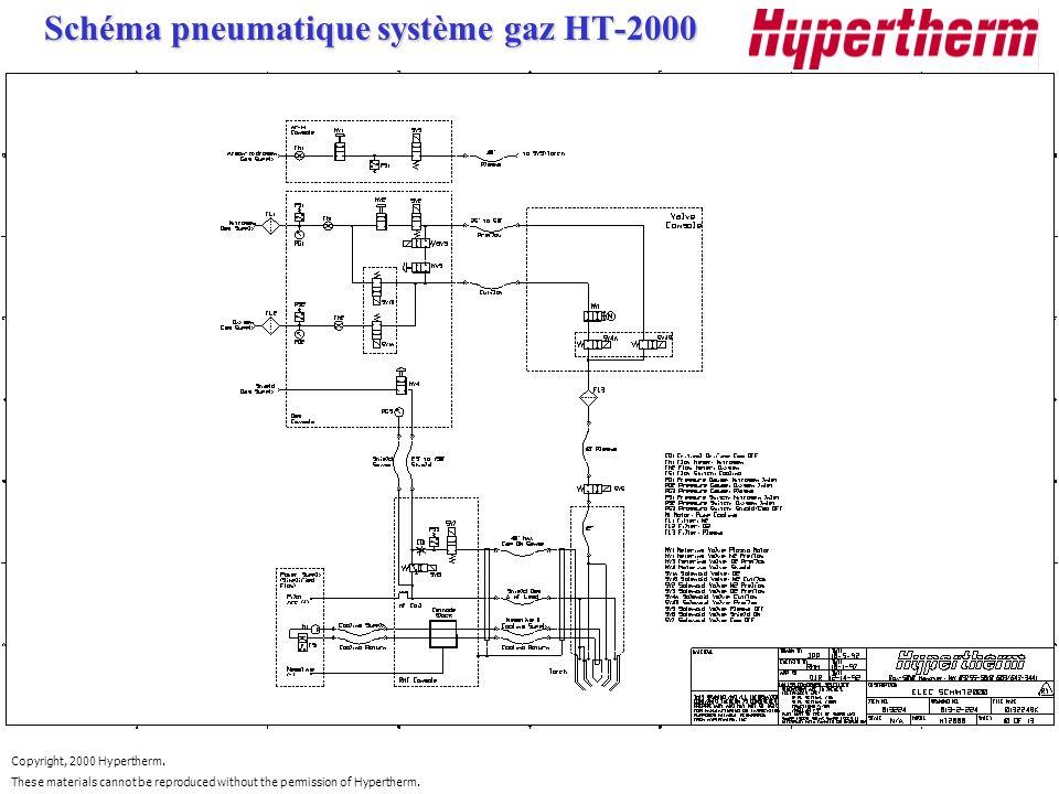 Schéma pneumatique système gaz HT-2000