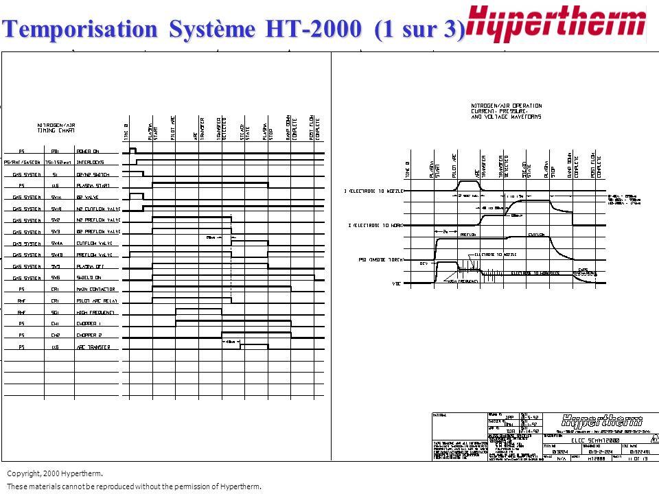 Temporisation Système HT-2000 (1 sur 3)