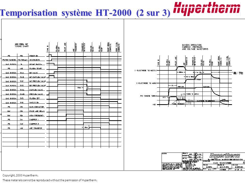 Temporisation système HT-2000 (2 sur 3)