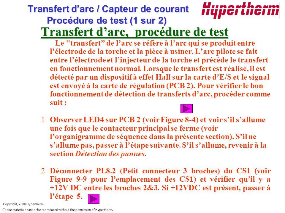 Transfert d'arc / Capteur de courant Procédure de test (1 sur 2)