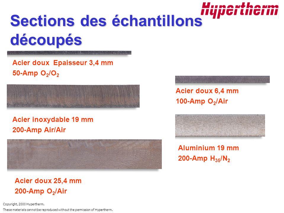 Sections des échantillons découpés