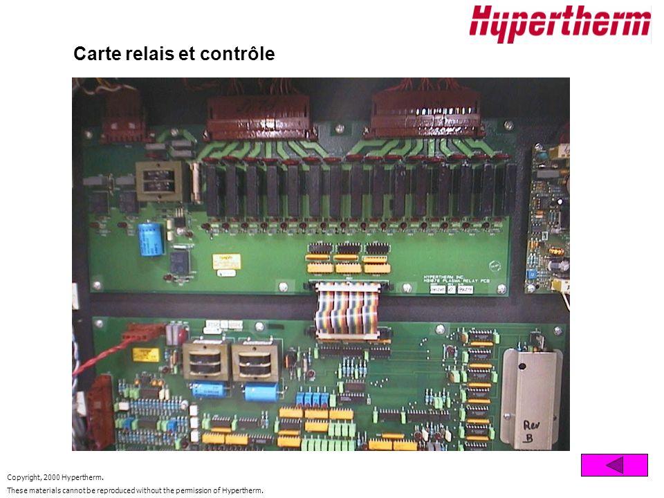 Carte relais et contrôle