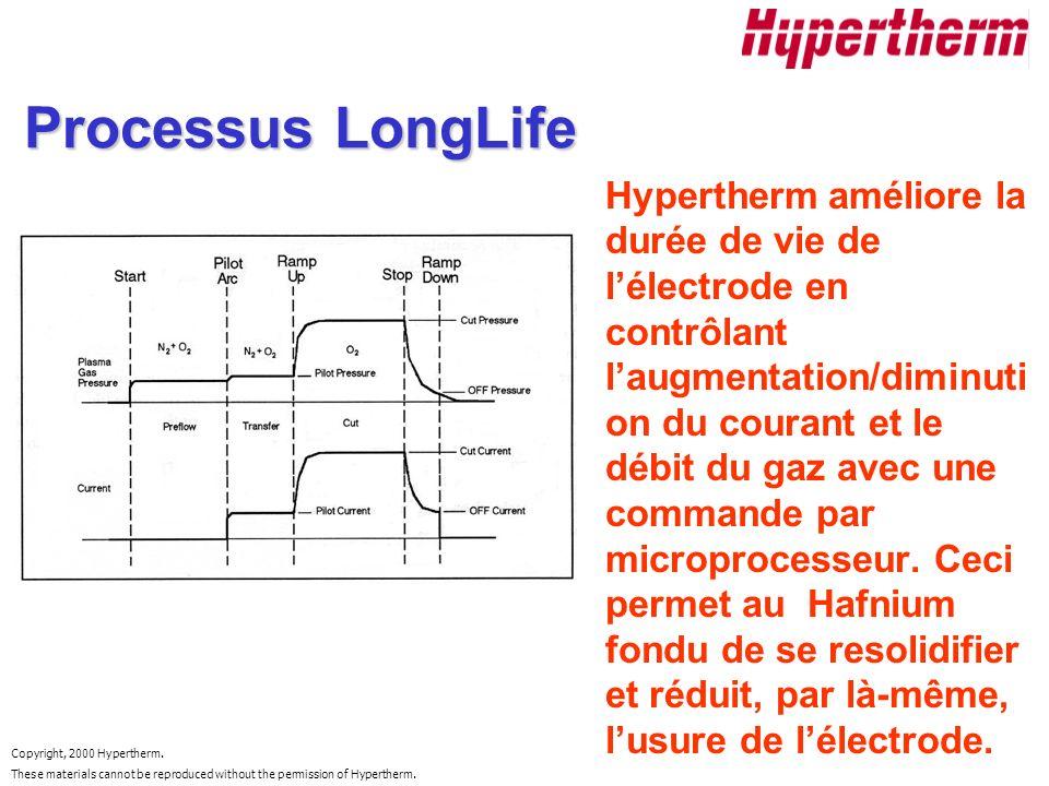 Processus LongLife
