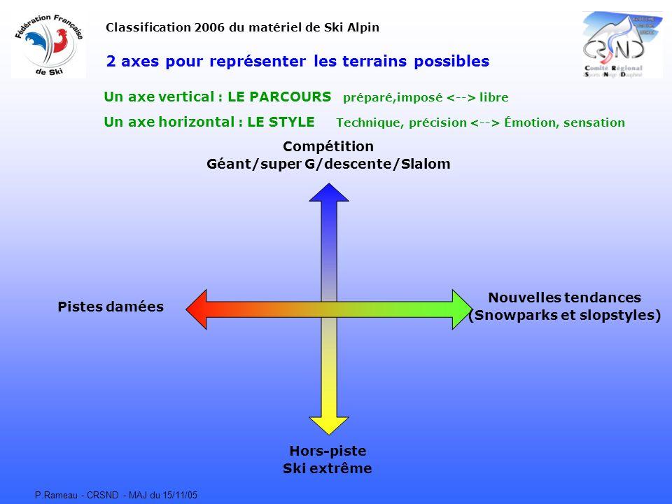 Géant/super G/descente/Slalom (Snowparks et slopstyles)