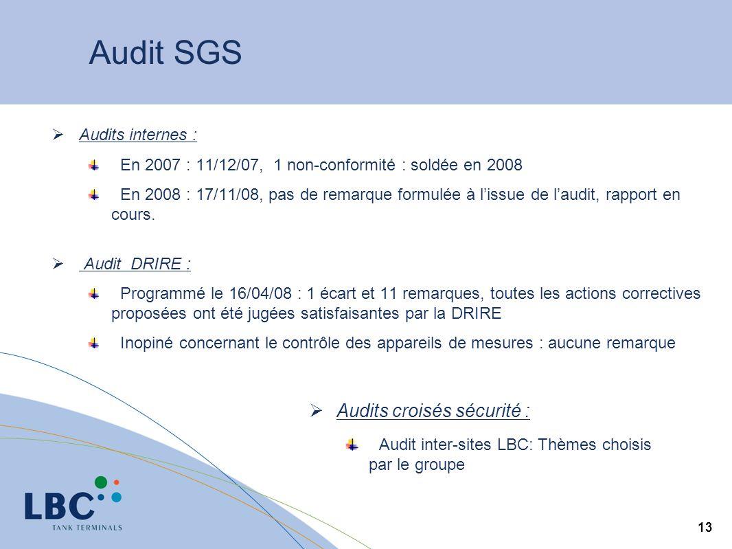 Audit SGS Audits croisés sécurité :