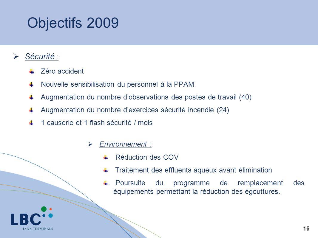 Objectifs 2009 Sécurité : Zéro accident