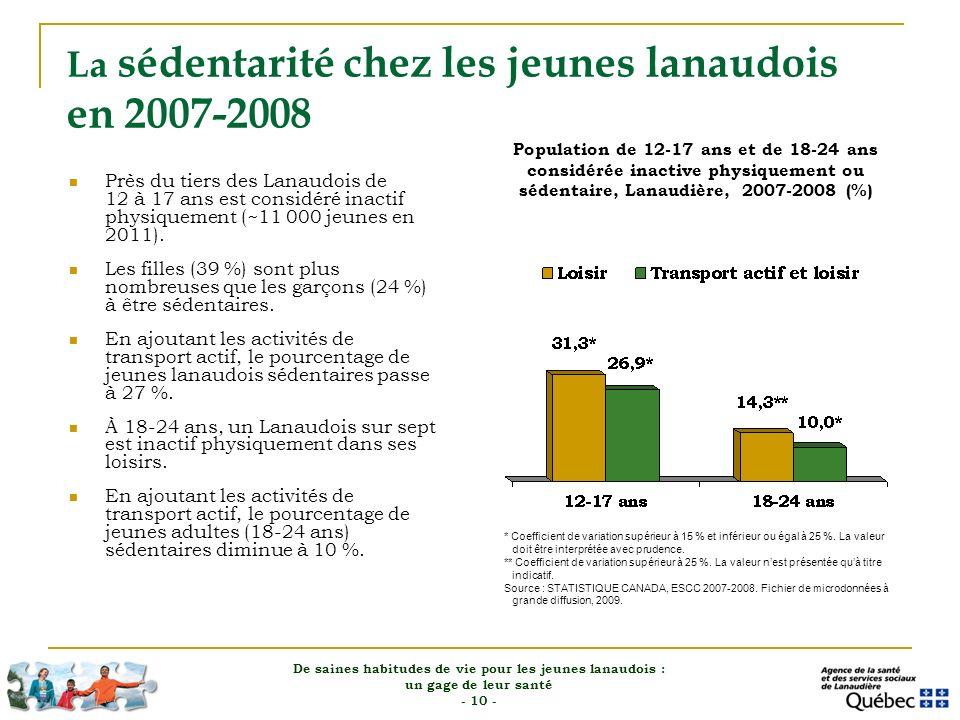 La sédentarité chez les jeunes lanaudois en 2007-2008